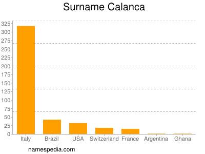 Surname Calanca