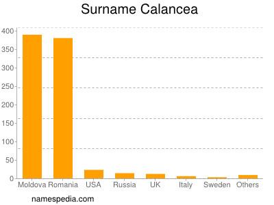 Surname Calancea