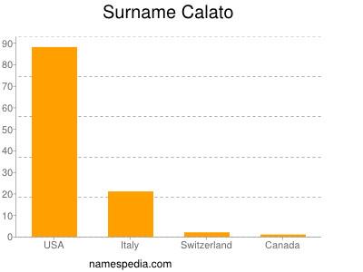 Surname Calato