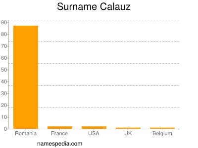 Surname Calauz