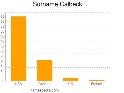 Surname Calbeck