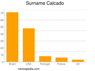 Surname Calcado