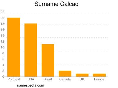 Surname Calcao