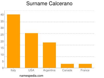Surname Calcerano