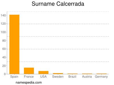 Surname Calcerrada