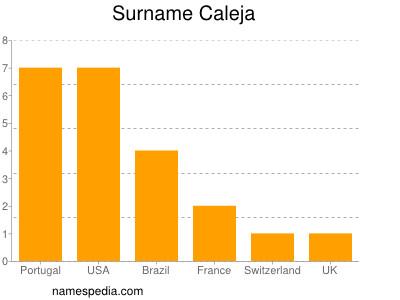Surname Caleja