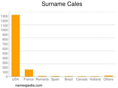 Familiennamen Cales