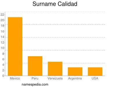 Surname Calidad
