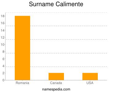 Surname Calimente