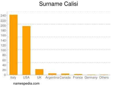 Surname Calisi