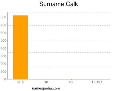 Surname Calk
