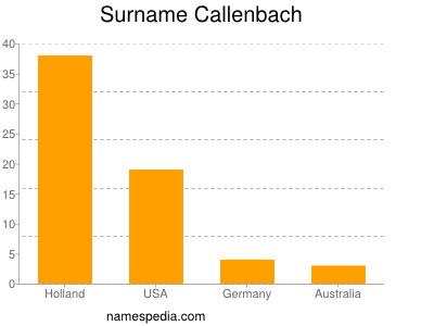 Surname Callenbach