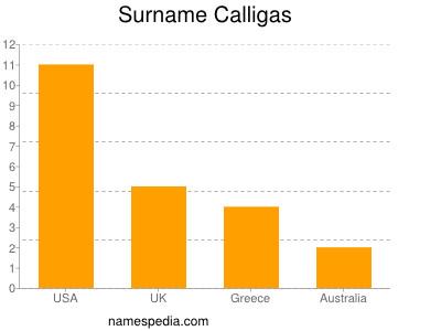 Surname Calligas