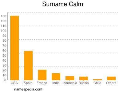 Surname Calm