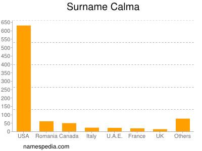 Surname Calma