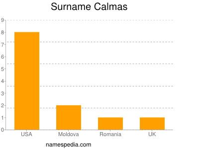 Surname Calmas