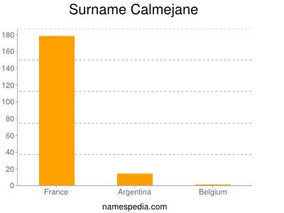 Surname Calmejane