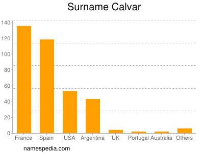 Surname Calvar