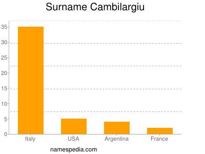 Surname Cambilargiu