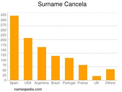 Surname Cancela