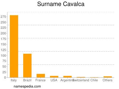 Surname Cavalca