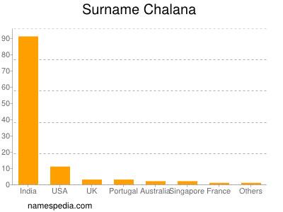 Surname Chalana
