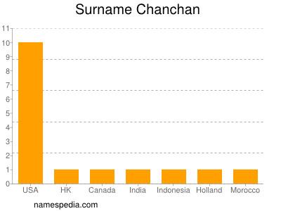Familiennamen Chanchan
