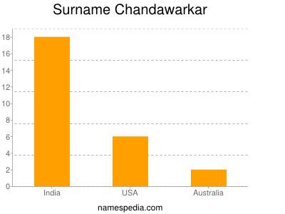 Surname Chandawarkar
