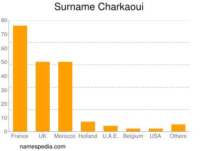 Familiennamen Charkaoui
