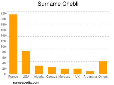 Familiennamen Chebli
