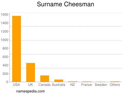 Surname Cheesman