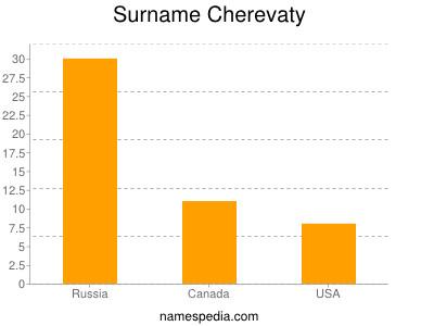 Surname Cherevaty