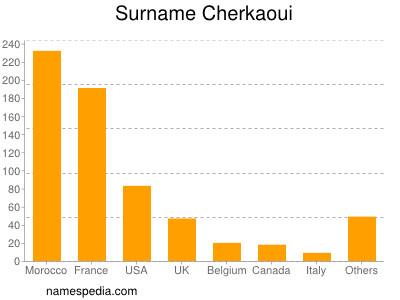 Surname Cherkaoui