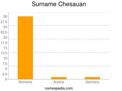 Surname Chesauan