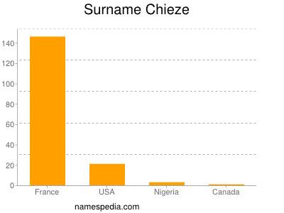 Surname Chieze