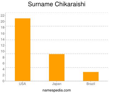 Surname Chikaraishi
