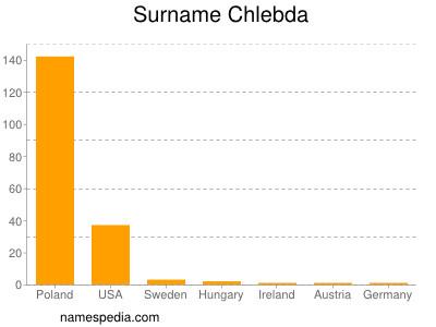 Surname Chlebda