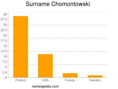 Surname Chomontowski