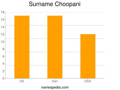 - Choopani_surname
