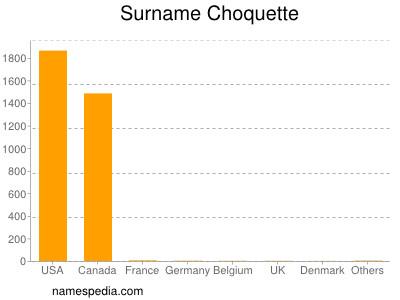 Surname Choquette