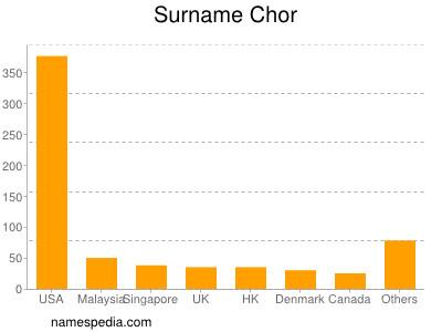 Surname Chor