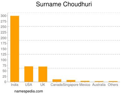 Surname Choudhuri