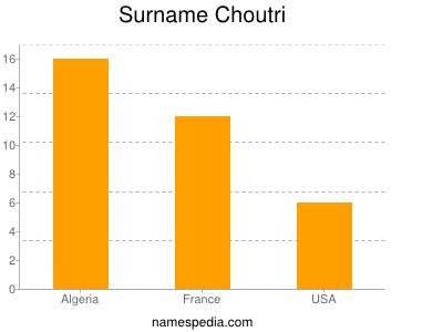 Familiennamen Choutri