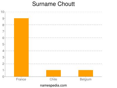 Surname Choutt