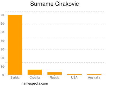 Surname Cirakovic