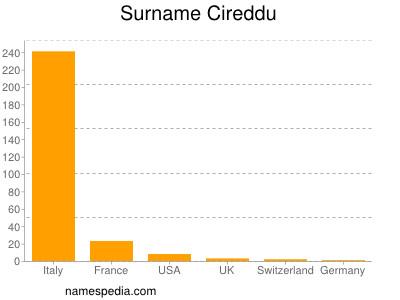 Surname Cireddu