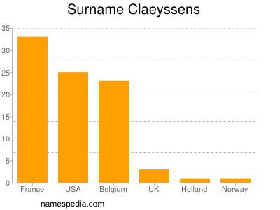 nom Claeyssens