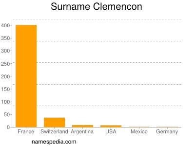 Surname Clemencon