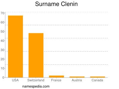 Surname Clenin