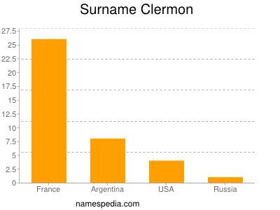 Surname Clermon